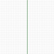 Draw the center line